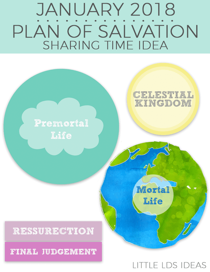 January 2018 Weeks 2 & 3 Plan of Salvation Sharing Time Idea